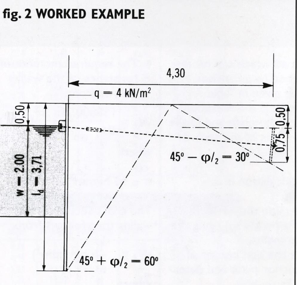 Calcolo Palancole Fig 2 esempio di calcolo